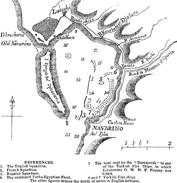 Karte der Schlacht von Navarino