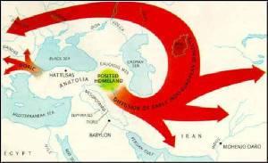 Die arischen Völkerwanderungen vom Kaukasus ausgehend.