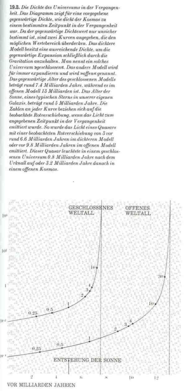 3b Cambridge Enzyklopädie der Astronomie 1977