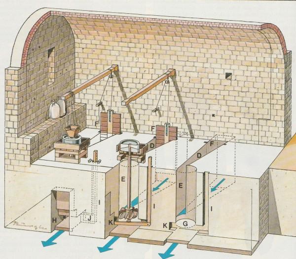 turbinenmuehle-rekonstruktion