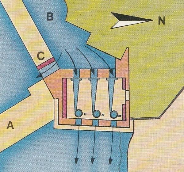 turbinenmuehle-schema