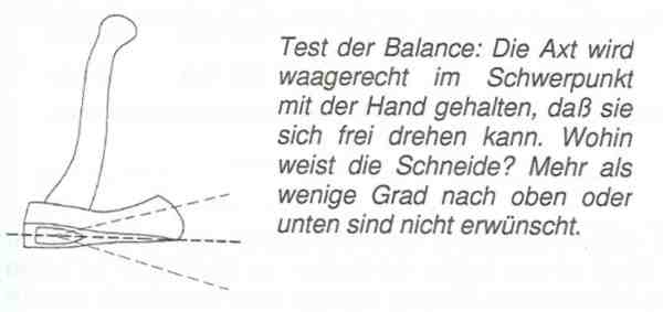 test-der-balance