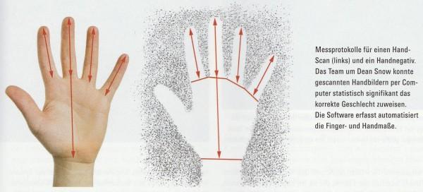 17-handscan-messprotokolle