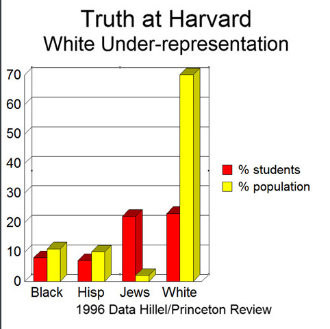 13-truth-at-harvard