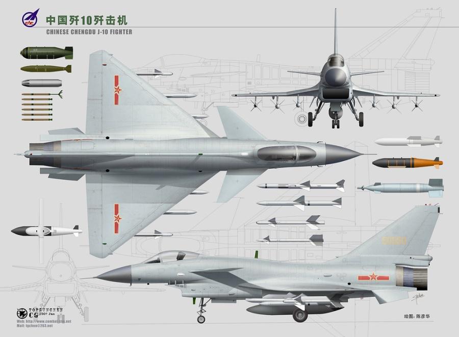 Fantastic 21 Chengdu J 10 Diagram Morgenwacht Wiring Digital Resources Funapmognl